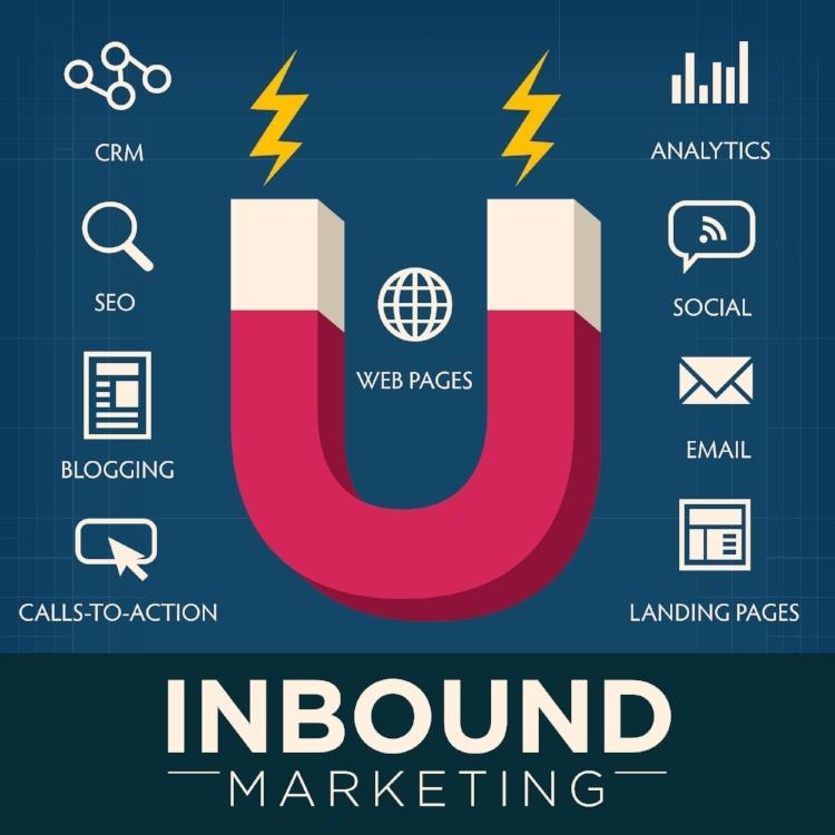 inbound marketing lead magnets
