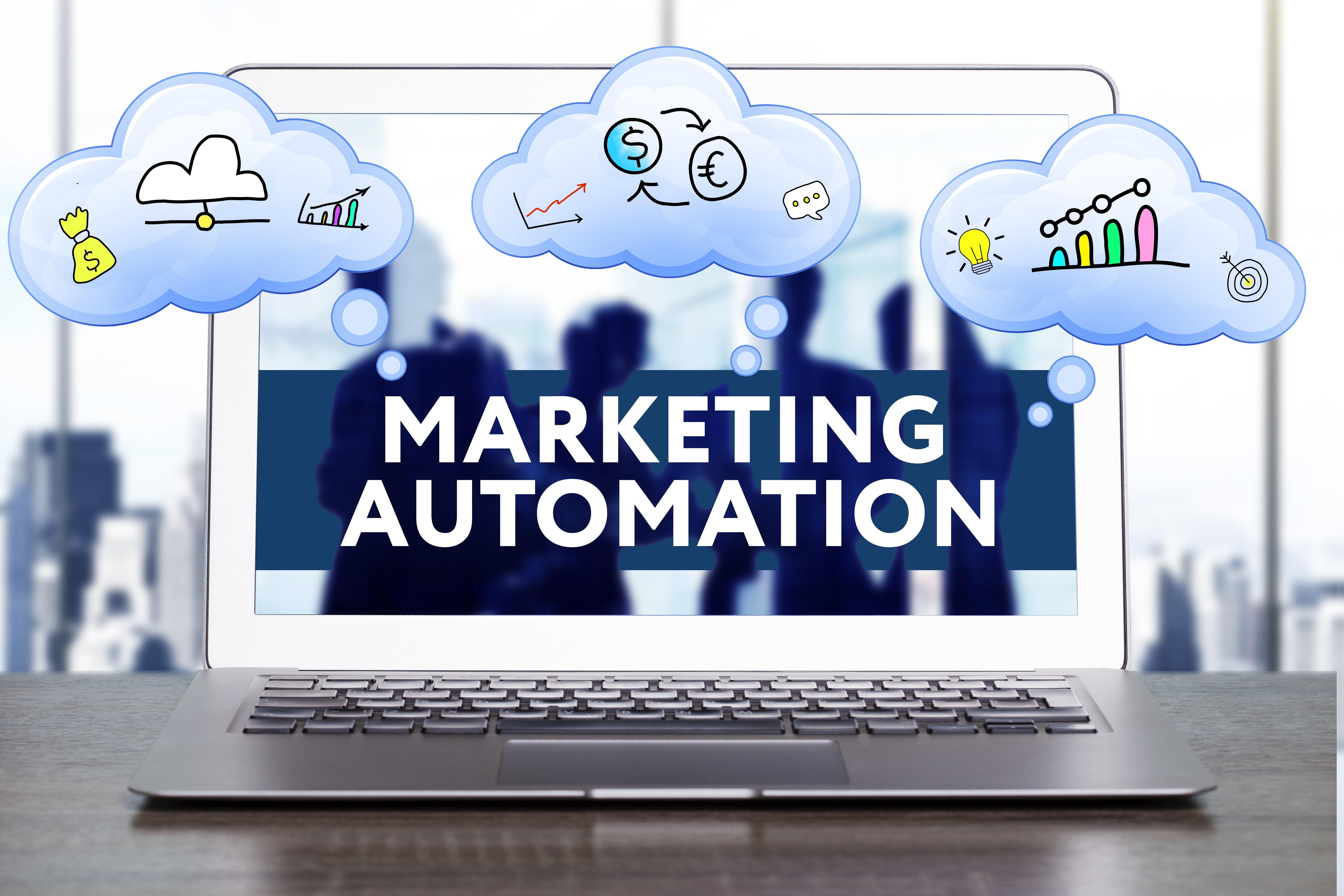 marketing automation for b2b