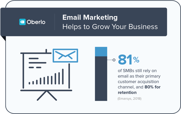 Email-Marketing Stats