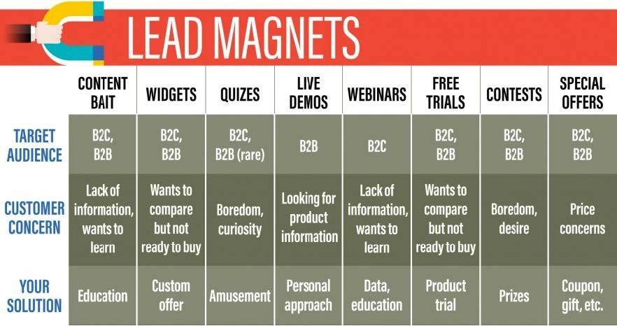 inbound marketing guide