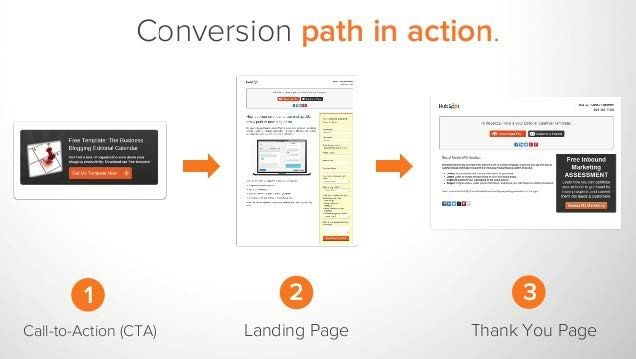conversion path
