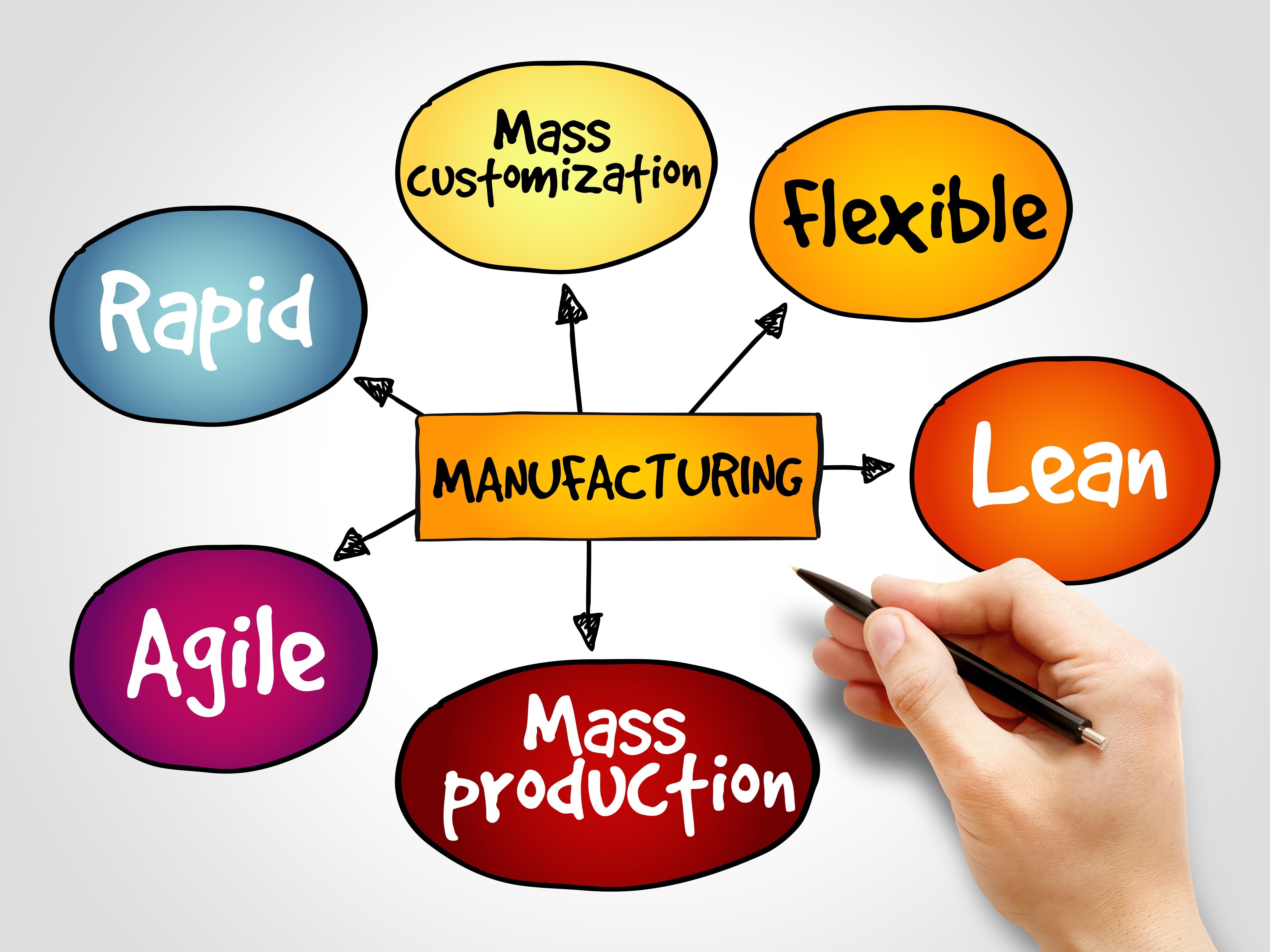 manufacturing inbound marketing
