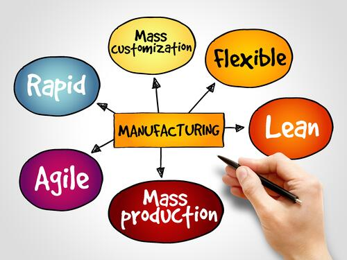 manufacturing inbound marketing