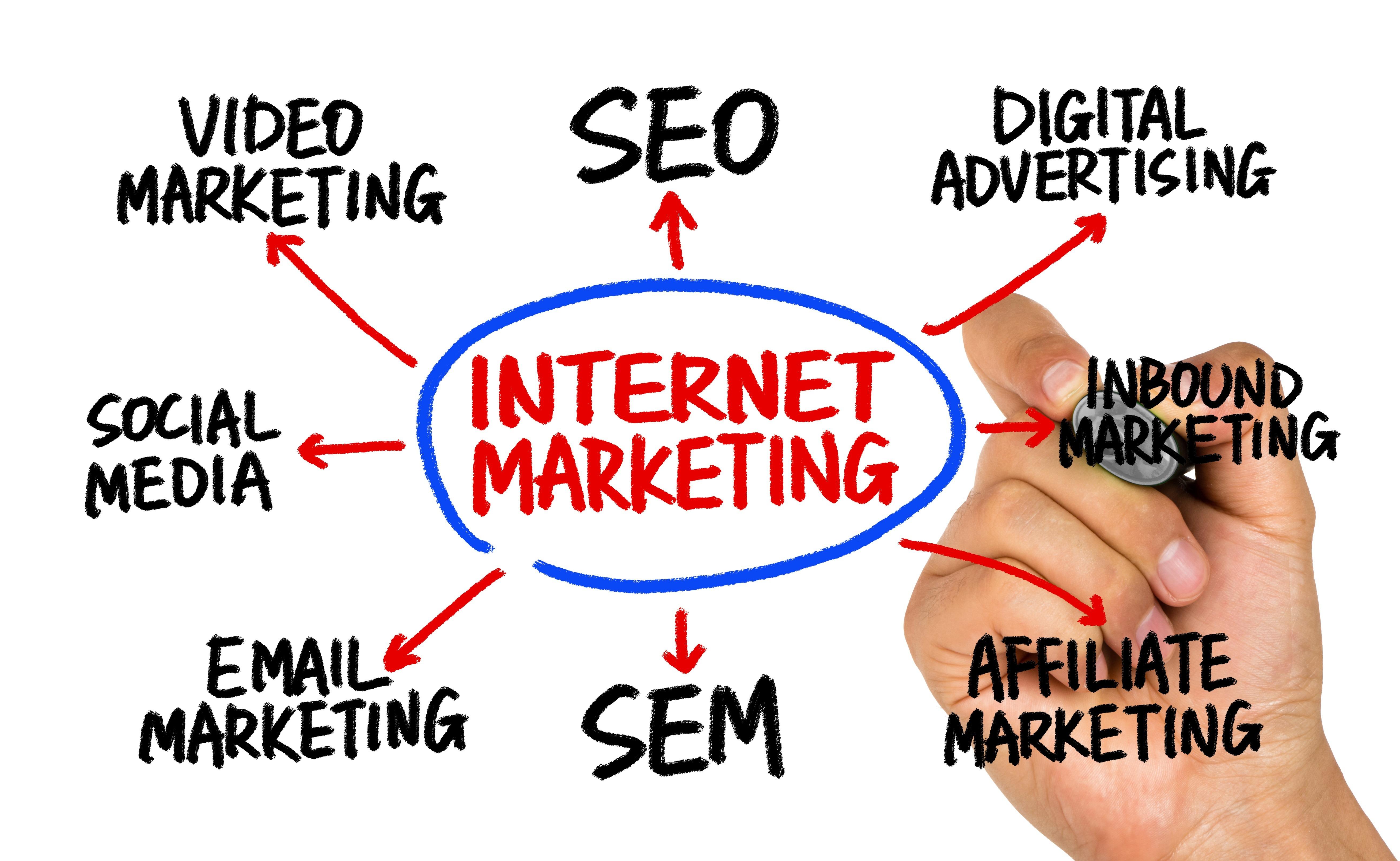 create effective social media