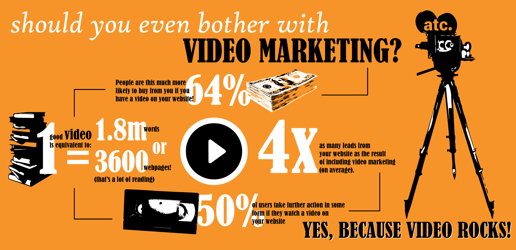marketing videos for dentists