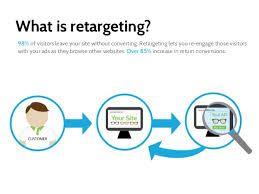 add roll retargeting