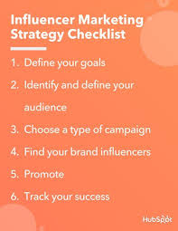 Image result for how to use influencer marketing hubspot