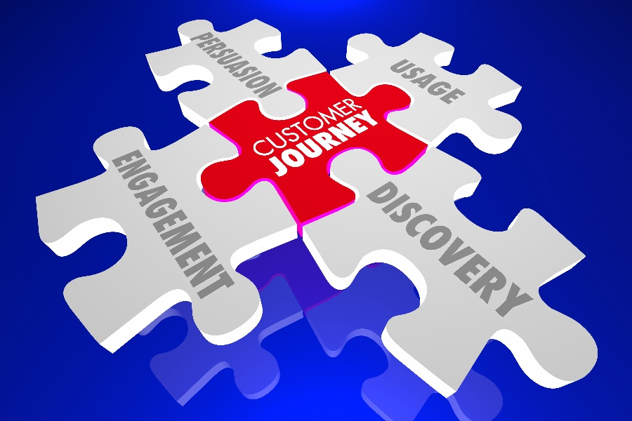 buyers journey-customer journey