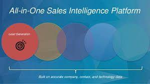 datanyze sales intelligence