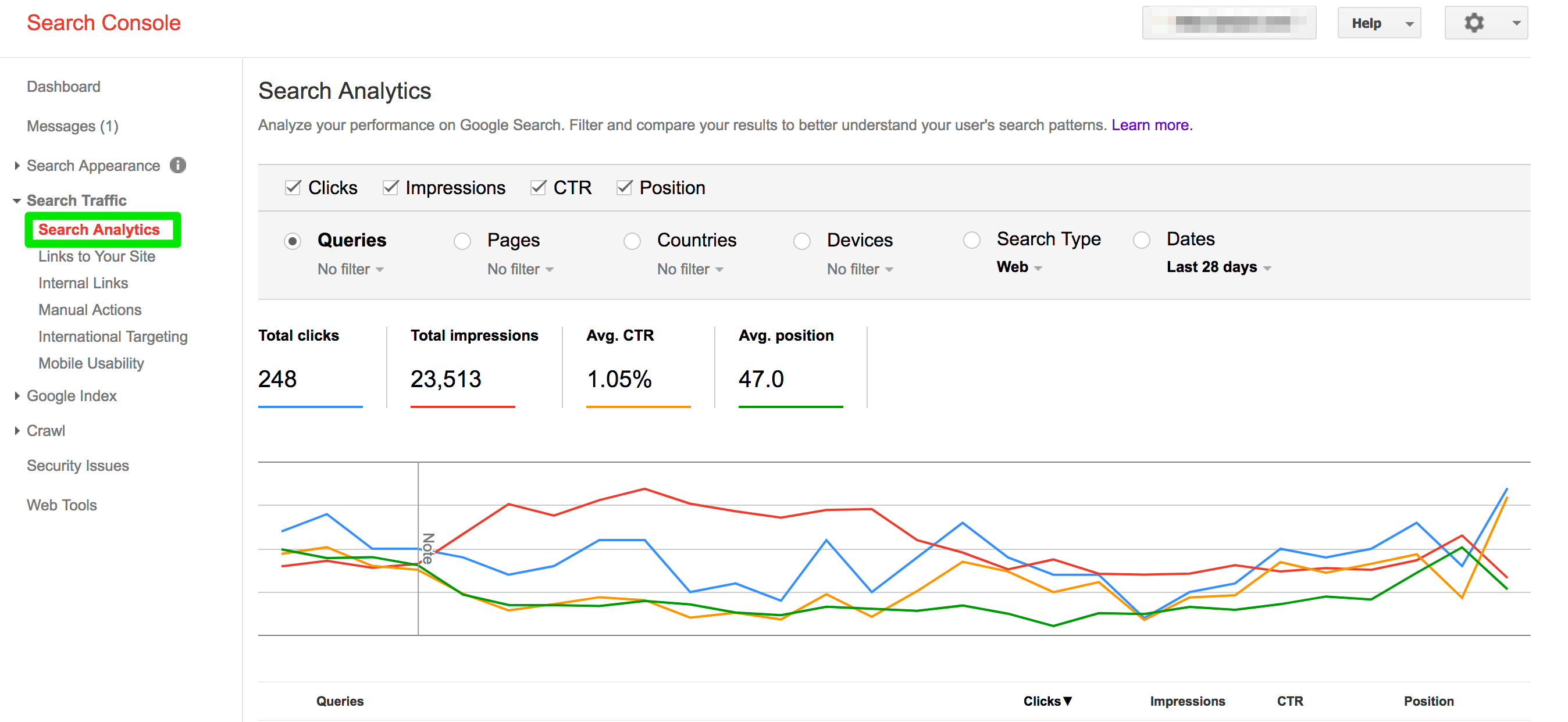 google search console analytics