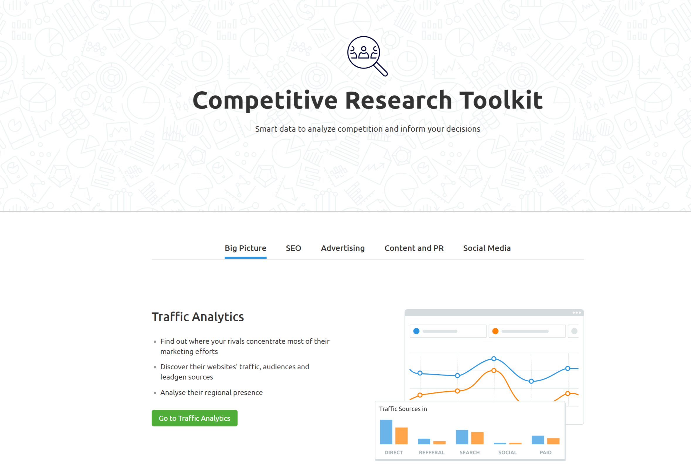 seo software competitive research