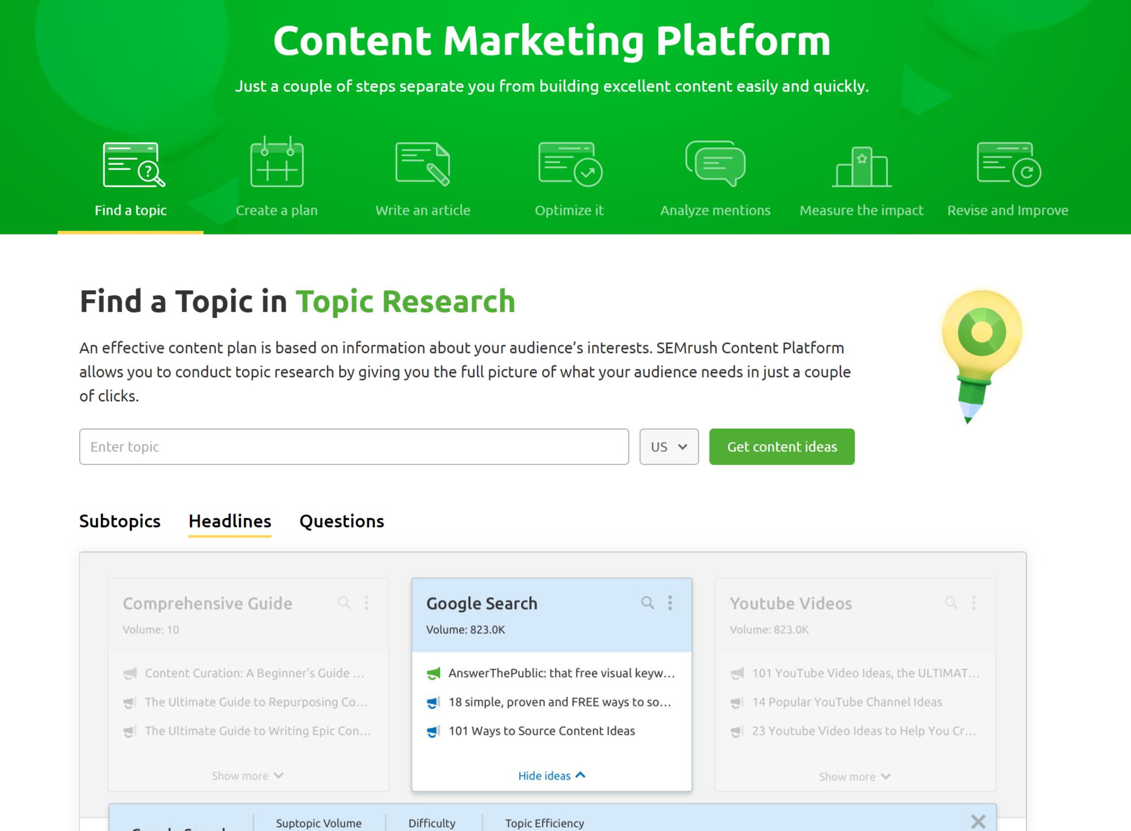 seo software - content marketing