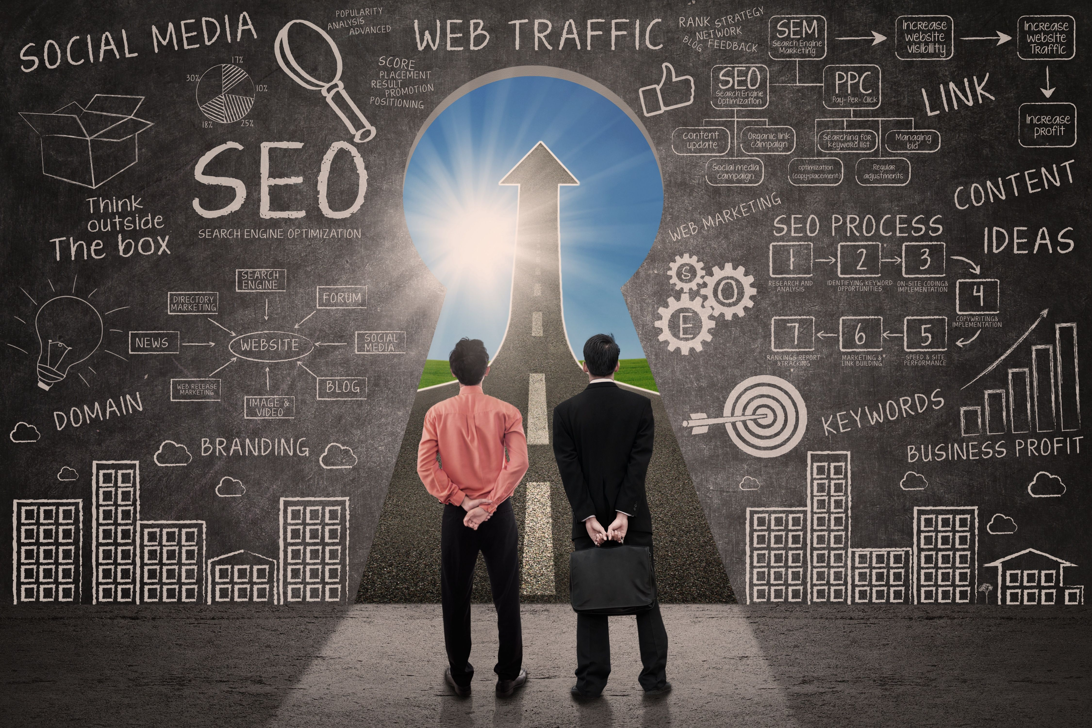 Digital Marketing for Manufacturers - Top 5 SEO Tips