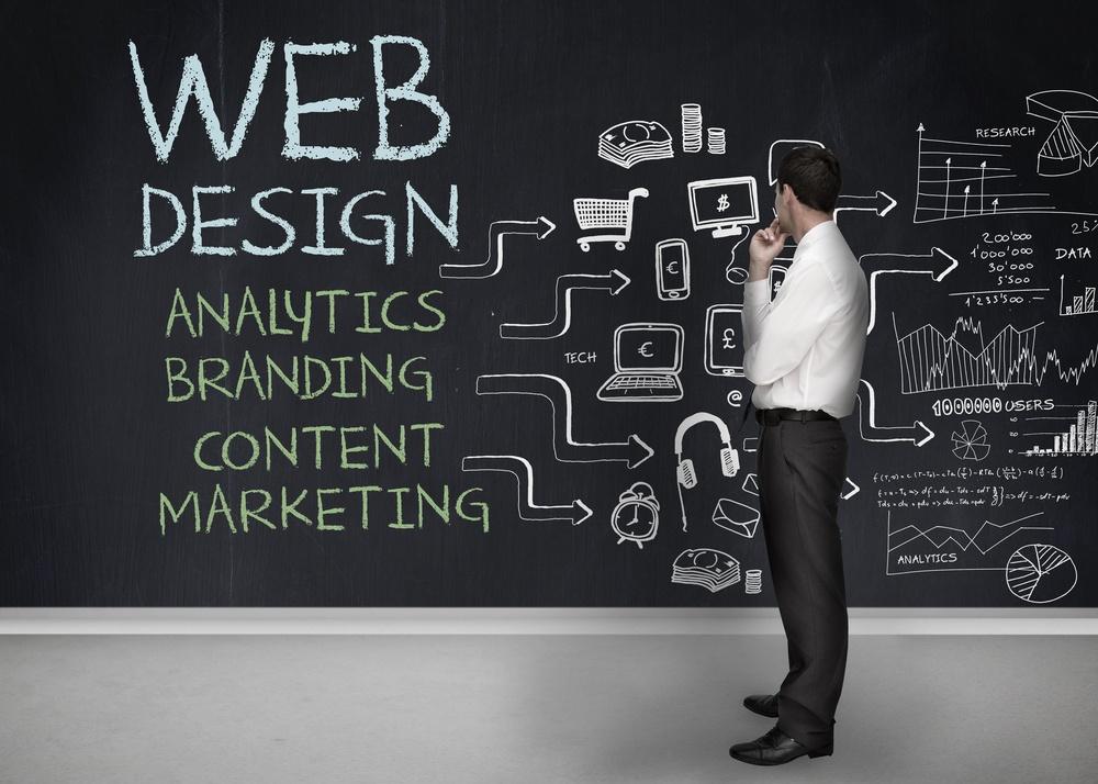 The 5 Best Website Design Software Solutions