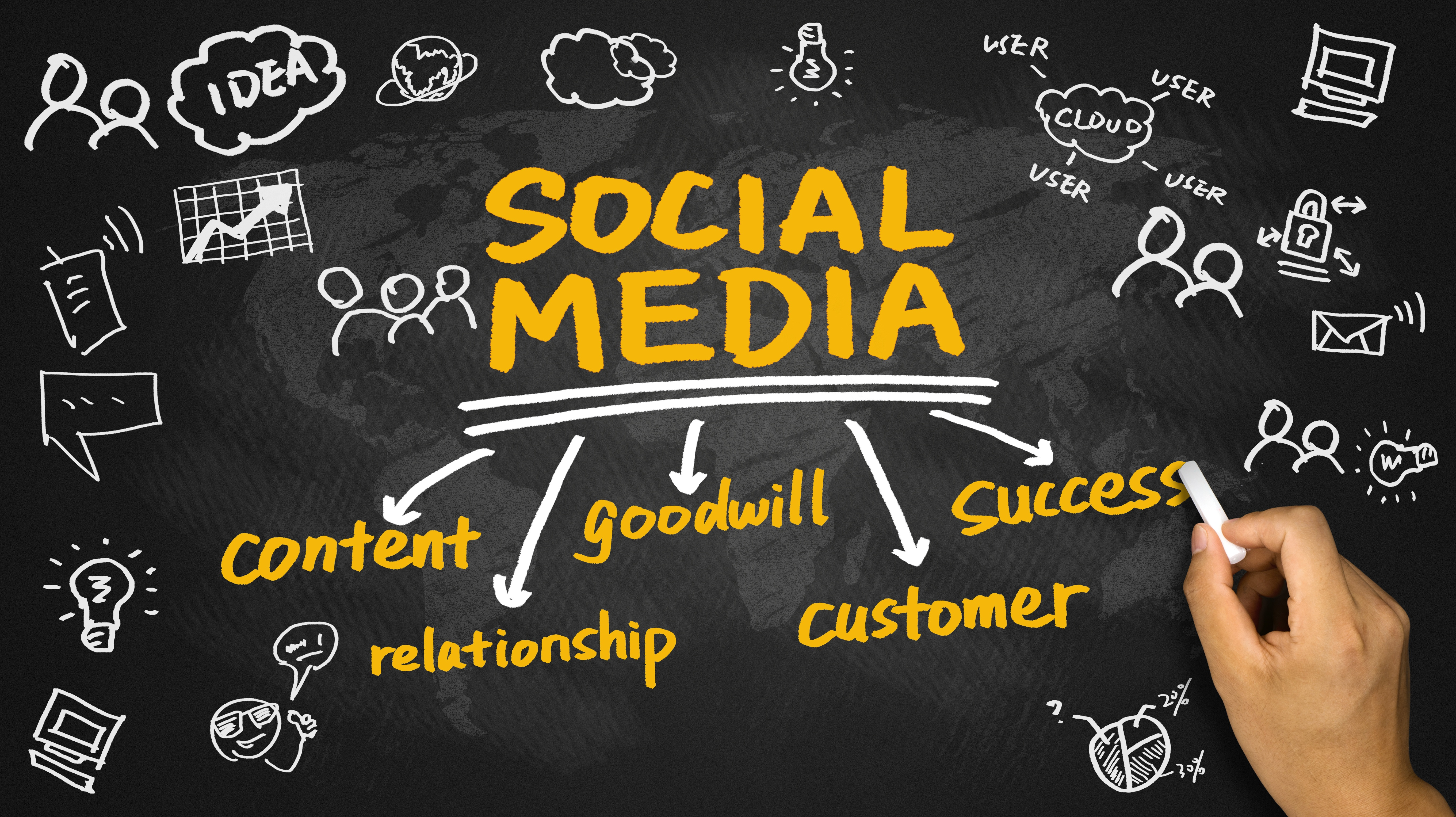 5 Infographics That Prep You For Social Media Marketing