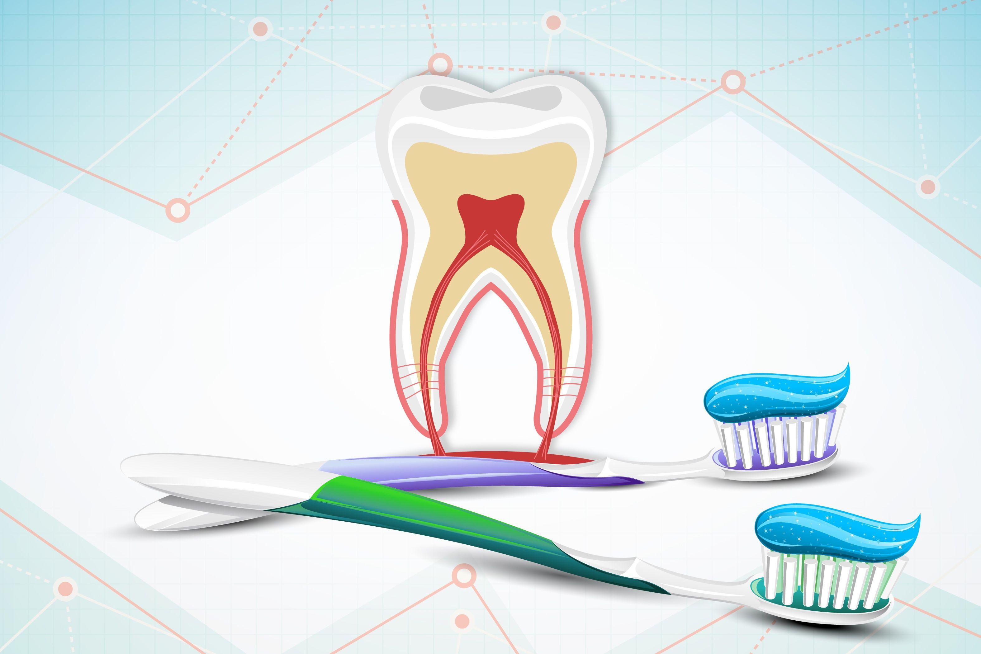 dental inbound marketing guide
