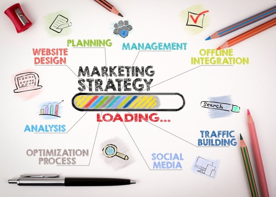 How to Put Together An Effective Dental Office Marketing Plan