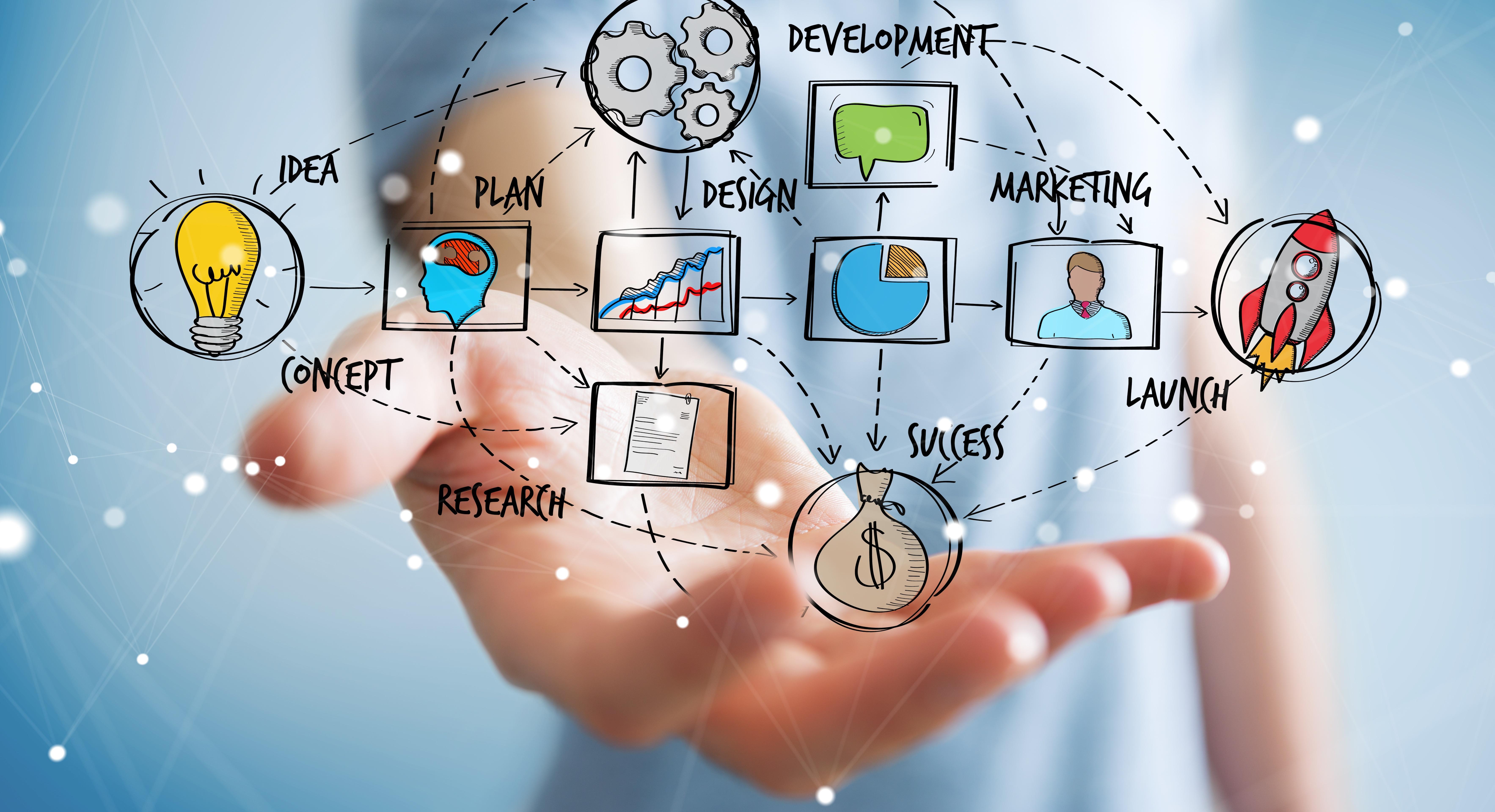 Why Manufacturer Marketing Needs SEO Power